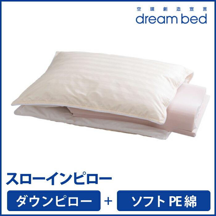 【ポイント10倍】ドリームベッド dreambed | スローインピロー ダウンピロー P-903 + 中芯 B ソフトPE綿