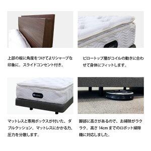 Shelf32特徴