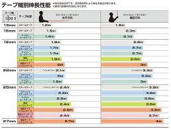TJMデザイン(TAJIMA)ハイ-22(メートル目盛)【品番:H22-75BL】