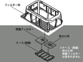 パナソニック 加湿機 フィルター枠 FKA0330181