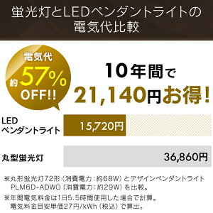 LEDペンダントライト6畳調光メタルサーキットLEDシーリングライトLEDライトシーリングライトLED照明LED照明デザインペンダントライトメタルサーキットシリーズ浅型6畳調光PLM6D-ADWN・O全2色アイリスオーヤマ