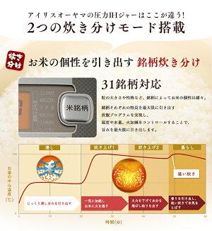 米屋の旨み銘柄炊き圧力IHジャー炊飯器3合ブラックRC-PA30-B送料無料炊飯器炊飯ジャーIH3合一人暮らし炊き分けアイリスオーヤマあす楽対応