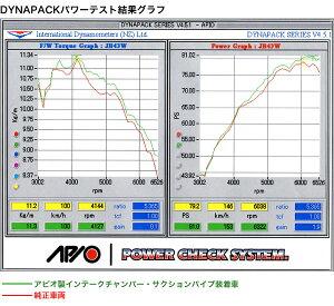 【APIO】【ジムニーインテークチャンバー】インテークチャンバーJB43用パーツアピオ製ジムニーパーツ