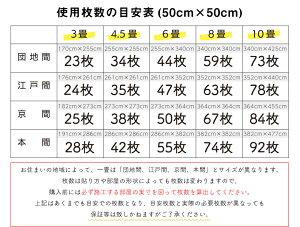 サンゲツカーペットタイルタイルカーペットNT350NT-350ベーシック41色50x5050cm角国産品リフォームセルフDIY床材プレーン単色ベーシックペット防音対策正規品【20枚以上1枚単位での販売】