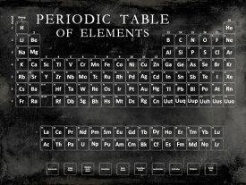 元素 記号 al