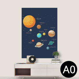 ポステッカー ポスター ウォールステッカー シール式ステッカー 飾り 841mm×1189mm A0 写真 フォト 壁 インテリア おしゃれ 剥がせる wall sticker poster 015996 太陽系 宇宙 惑星