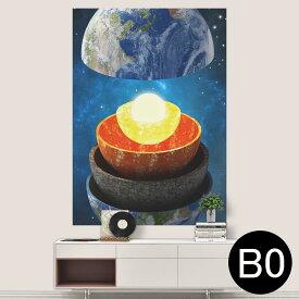 ポステッカー ポスター ウォールステッカー シール式ステッカー 飾り 1030mm×1456mm B0 写真 フォト 壁 インテリア おしゃれ 剥がせる wall sticker poster 015910 太陽系 宇宙 惑星
