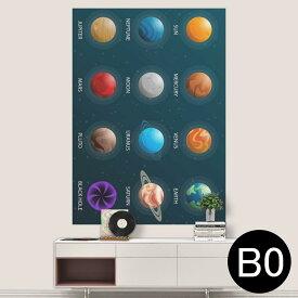 ポステッカー ポスター ウォールステッカー シール式ステッカー 飾り 1030mm×1456mm B0 写真 フォト 壁 インテリア おしゃれ 剥がせる wall sticker poster 015923 太陽系 宇宙 惑星