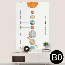 ポステッカー ポスター ウォールステッカー シール式ステッカー 飾り 1030mm×1456mm B0 写真 フォト 壁 インテリア おしゃれ 剥がせる wall sticker poster 015931 太陽系 宇宙 惑星