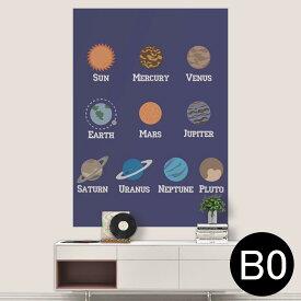 ポステッカー ポスター ウォールステッカー シール式ステッカー 飾り 1030mm×1456mm B0 写真 フォト 壁 インテリア おしゃれ 剥がせる wall sticker poster 015955 太陽系 宇宙 惑星