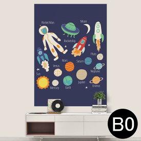 ポステッカー ポスター ウォールステッカー シール式ステッカー 飾り 1030mm×1456mm B0 写真 フォト 壁 インテリア おしゃれ 剥がせる wall sticker poster 015984 太陽系 宇宙 惑星