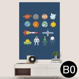 ポステッカー ポスター ウォールステッカー シール式ステッカー 飾り 1030mm×1456mm B0 写真 フォト 壁 インテリア おしゃれ 剥がせる wall sticker poster 015994 太陽系 宇宙 惑星