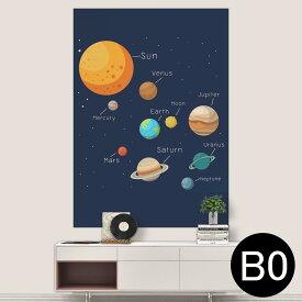 ポステッカー ポスター ウォールステッカー シール式ステッカー 飾り 1030mm×1456mm B0 写真 フォト 壁 インテリア おしゃれ 剥がせる wall sticker poster 015996 太陽系 宇宙 惑星