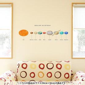 ウォールステッカー 飾り 90×90cm シール式 装飾 おしゃれ 壁紙 剥がせる DIY プチリフォーム パーティー 賃貸 015931 太陽系 宇宙 惑星