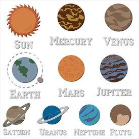 宇宙・惑星☆ シール式ウォールステッカー ウォールステッカー 飾り 30×30cm プラネット 地球 アース 月 月の満ち欠け 太陽系 solar system 剥がせる カッティングシート wall sticker 雑貨 DIY 016107