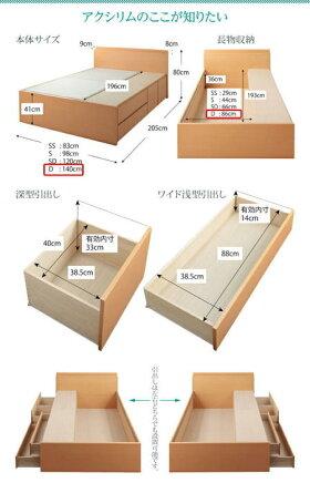 お客様組立日本製_棚・コンセント付き_大容量チェストベッドAuxiliumアクシリム薄型スタンダードボンネルコイルマットレス付きダブル