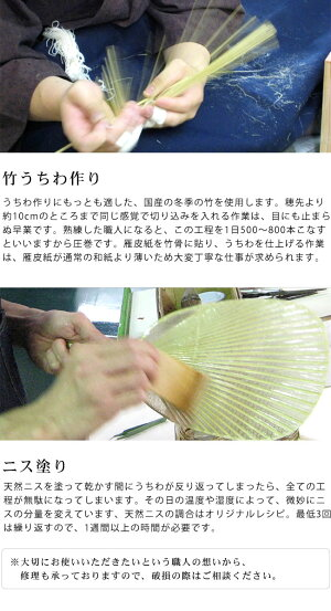 カミノシゴト(家田紙工)水うちわ小丸(1枚)台座付