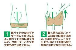 日本製紙クレシアアクティサポーターパンツ尿とりパッド併用タイプMサイズ/Lサイズ84100/84101