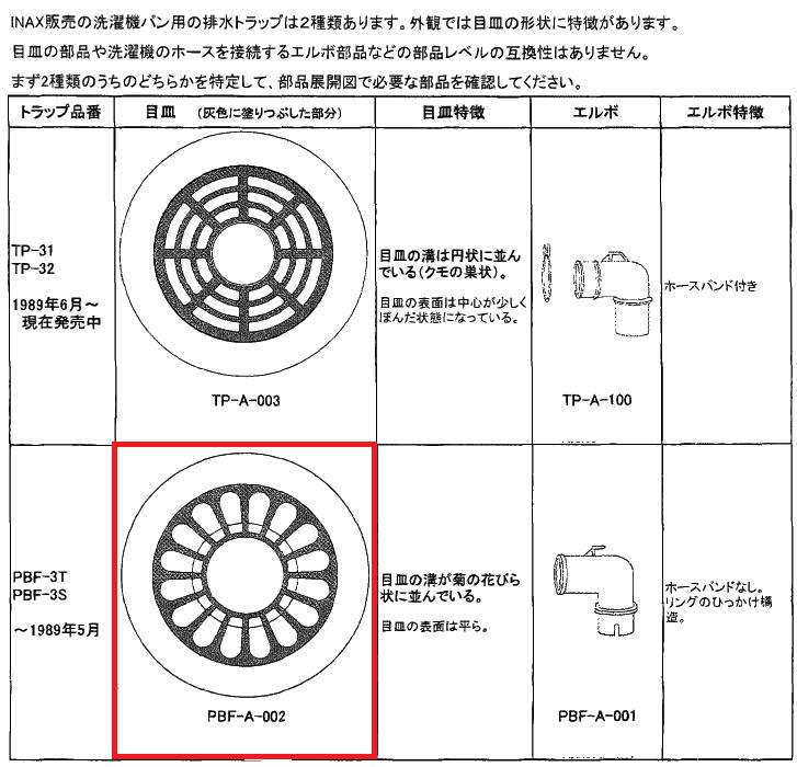 INAX 【旧】洗濯機パントラップの目皿 PBF-A-002
