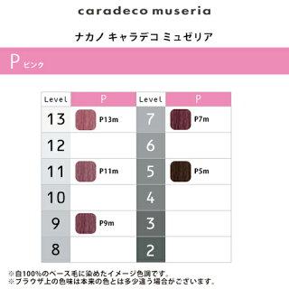 ナカノキャラデコミュゼリア1剤ピンク80g【メール便対応4個まで】