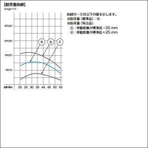 2段引スライドレール【Accuride】C2421-25(レール長さ250mm)(厚み8×高さ20mm)