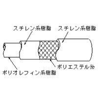食品用ホースEC-12|12×18(mm)