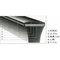 バンドー高性能伝動ベルト高負荷用パワーエース5VBP-5V-850|85.0(インチ)