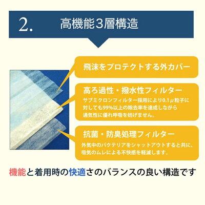ブリッジメディカルマスク高性能3層構造