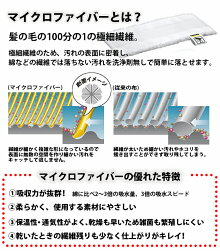 イージーフィックス用マイクロファイバークロスセット2枚組