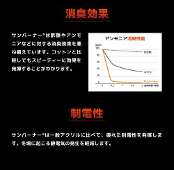 MONOGRAM敷き布団【FUTONSTARfs-03-002】