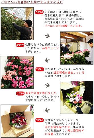 河田ばら園ご注文からお客様までの流れ誕生日花母女性男性ギフト父誕生日プレゼント退職祝い結婚記念日