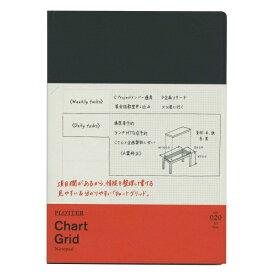【Knox/ノックス】A5サイズ PLOTTER/プロッター チャートグリットノートパッド 80枚 77716718 【あす楽対応】