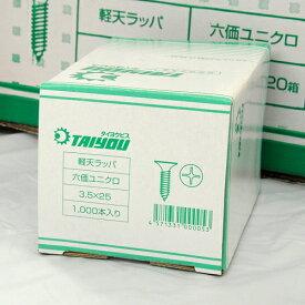 (大好評)【送料無料】プロならわかる使いやすさ JIS材対応ビス 軽天ビス ユニクロ ラッパ 3.0X22 20000本