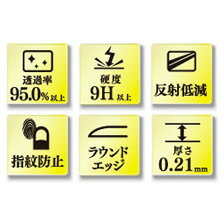 【即配】ケンコートキナーKENKOTOKINAデジカメ用液晶保護ガラスKARITES(カリテス)