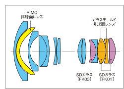 【即配】TOKINAトキナーAT-X11-20PRODXニコンデジタル一眼レフ用(APS-C)【送料無料】