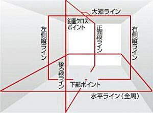 タジマレーザー墨出し器【NAVITERAセンサー】ML10N-KJC