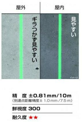 タジマツールブルーグリーンレーザー墨出し器NAVIZEROBLUE-KJYZEROBN-KJY(本体+NAVI受光器)【三脚は別売】