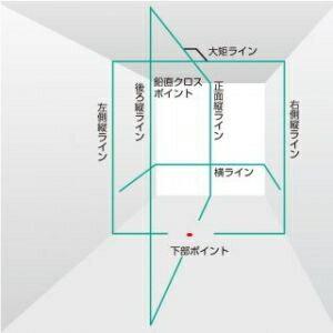 タジマツールブルーグリーンレーザー墨出し器NAVIZEROBLUE-KJYZEROBN-KJYSET(本体+NAVI受光器+三脚)