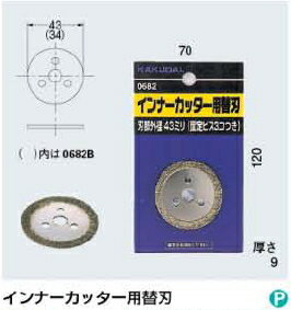 KAKUDAIカクダイ0682インナーカッター用替刃