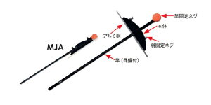 MKK モトコマ コンパクト丸鋸定規 アルミトリプルスライド 600mm MJA-600C