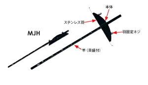 MKK モトコマ コンパクト丸鋸定規 ステンレス 450mm MJH-450C