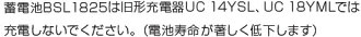 HiKOKI/ハイコーキ(日立電動工具)18V【2.5Ah】リチウムイオン電池BSL18250033-5787