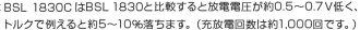 HiKOKI/ハイコーキ(日立電動工具)18V【3.0Ah】リチウムイオン電池BSL1830C0033-9781
