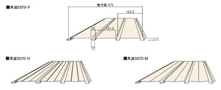 カラートタン0.3mm 角波 3山(3370)オーダー1mあたり621円カラー鋼板ガルバリウム鋼板製 (トタン) 外壁材