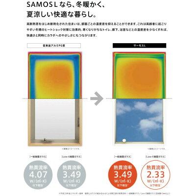 樹脂アルミ複合サッシ2枚建引き違い窓15020寸法W1540×H2030mmLIXIL/リクシルサーモスL半外型引違い窓一般複層&LOW-E複層ガラスリフォームDIY