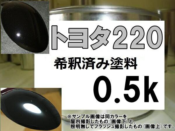 トヨタ220 塗料 ブラックパール系 ハリアー 希釈済