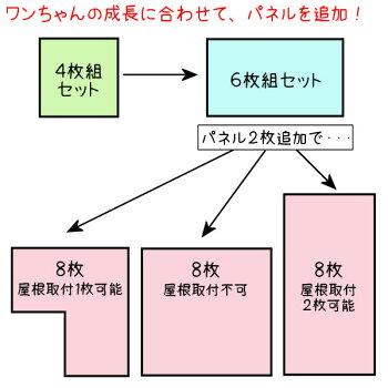 サークルパネル拡張-イメージ