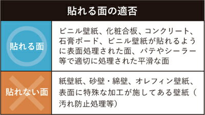 はがせる壁紙パレード90cm×2.5mシール大人日本製優しい手触りのリ付きはがし剤不要おしゃれテレワーク在宅勤務店舗改装テレビ会議菊池襖紙工場直販