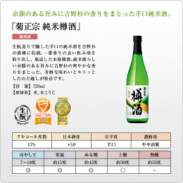 純米酒樽酒720ml
