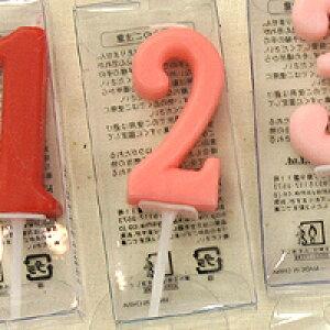 数字ロウソク NO.2
